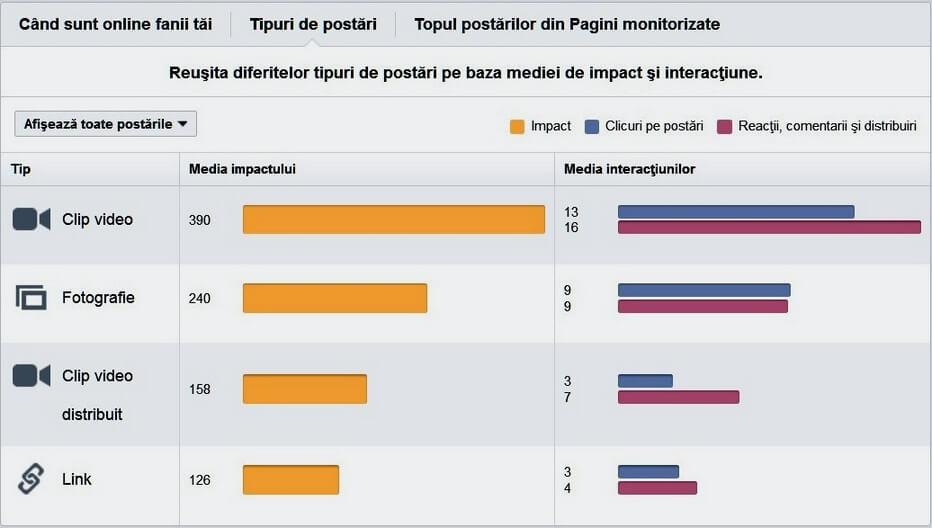 facebook-video-statistici