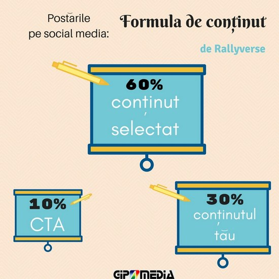 formula-de-continut1