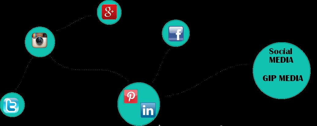 gip-social-media-img